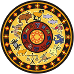 Winning the Lottery through Vedic Astrology Reading
