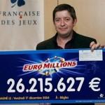 Euro Millions Winning Numbers