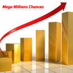 Increasing your chances of winning the Mega Millions