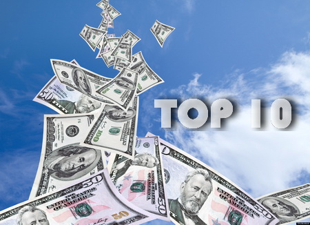 Top 10 Richest Lotteries You Must Play