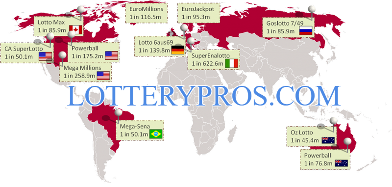 Worldwide Lotteries